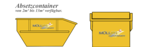 Müller Container - Bild 2