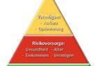 Dr. Schlemann unabhängige Finanzberatung e.K. - Bild 4