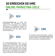 Online Marketing Solutions AG - Bild 3