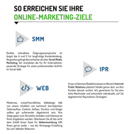 Online Marketing Solutions AG - Bild 4